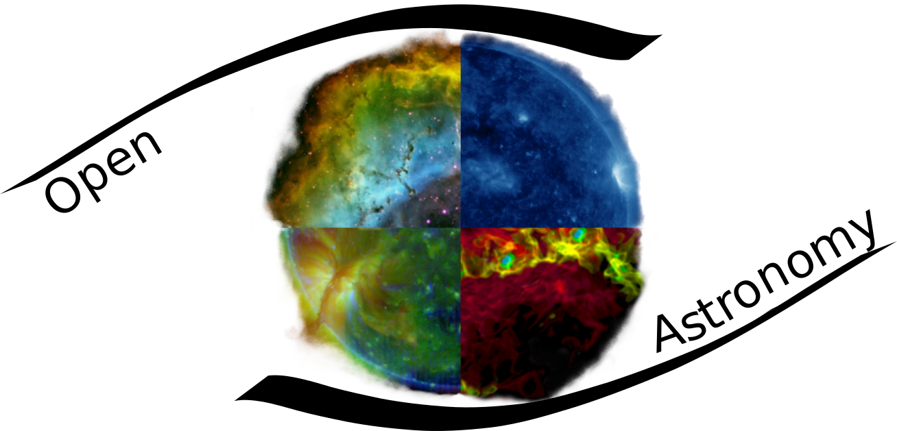 Images and Coordinates in Astronomy - Research Computing Summer School